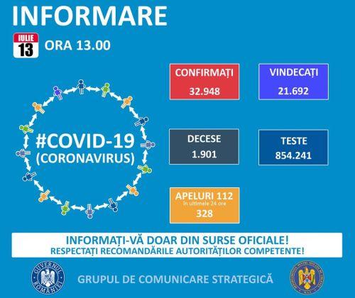 cv-ro-13iul2020