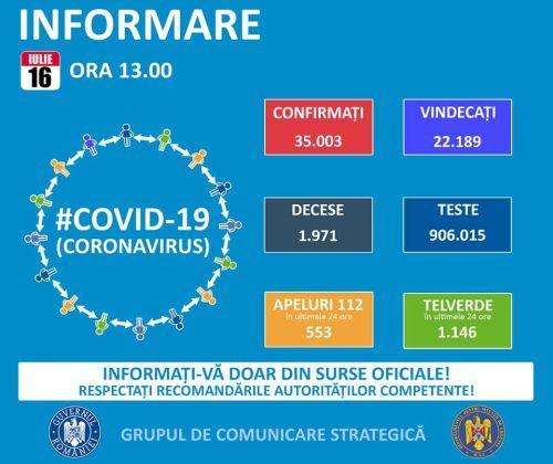 cv-ro-16iul2020